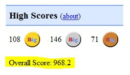 Overall Score on User Profile Page